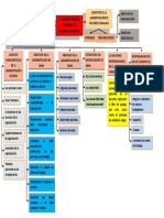 MAPA CONCEPTUAL DE RRHH.docx