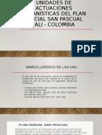 Unidades de actuaciones urbanísticas del plan parcial san