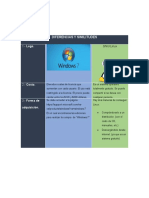 Los principales sistemas operativos1