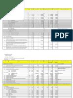 CE2 - SMC COMPLEX - MARIVELES,  BATAAN 3.6.20