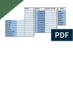 01.ATIVIDADE - Operadores condicionais Funçao E e Função Ou.xlsx