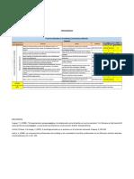 CRONOGRAMA PSICOLOGIA EDUCATIVA
