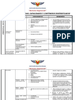 CARTEL DE COMPETENCIAS - CAPACIDADES - CAMPOS TEMÁTICOS 4años