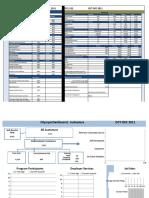 System_Performance_Dashboard_PY11Q2.xlsx