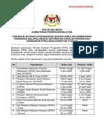 Penjadualan Semula Peperiksaan KPM 2020.pdf