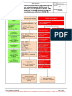 Protocole Prise en Charge Patient Covid