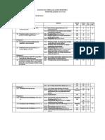 Kisi-kisi PAdBP Kls 1.docx