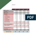 Presupuesto 2020 JRC Ticlio