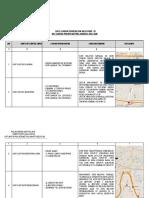 TITIK SEKAT WIL SELATAN.pdf.pdf