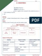 Inventories spc.pdf