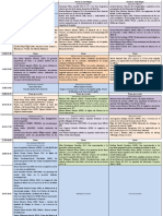 Programa-del-IV-Congreso-Nacional-Ganimedes