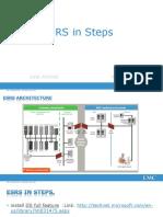 ESRS in Steps