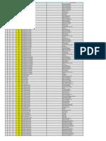 Diagnostic-active-code
