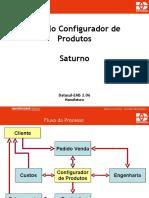 Módulo Configurador de Produtos