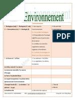 Lexique-Environnement