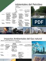 Impactos ambientales del Petróleo