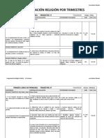 Programación LOMCE 3º Primaria - Por Trimestres.pdf