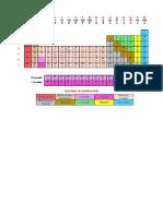 sistemul periodic.docx
