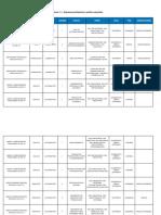 Anexo-1.1.-Empresas-participantes-y-perfiles-requeridos.pdf