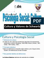 Cultura y Valores de Schwartz - modificado.ppt