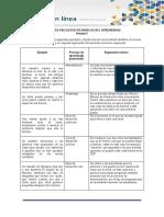 Archivo de trabajo-Procesos de Aprendizaje II