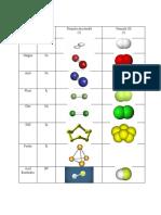 molecule  clasa a VII-a.docx