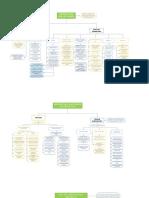 Mapa conceptual - Angie Marcela García Gutiérrez.docx
