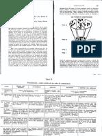 1 RUESH y  BATESON Comunicacion_La matriz Cap 11.pdf