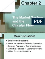 Chapter 2 the Market System