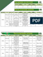 Estado de vias (2).pdf