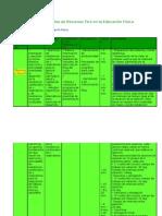Planificacion Ejercico y Salud