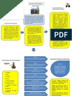 MAPA conceptual-trabajo ovidio.pdf