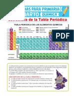 Estructura-de-la-Tabla-Periódica-para-Cuarto-de-Primaria