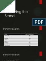 Sustaining,Adapting the Brand