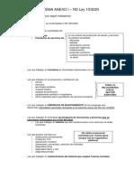 Esquema anexo Real Decreto Ley 10/2020.
