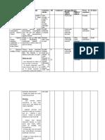 etape lectie pteridofite