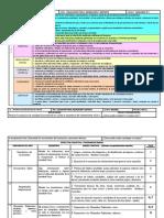 MALLA CURRICULAR DE EDUCACIÓN FÍSICA, RECREACIÓN Y DEPORTE  GRADO 2° PROGRAMADOR SEMANAL