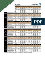 Tabla Soldadura 90 a 315 PSO 820-825 (PE80)