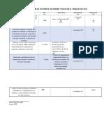 Propuesta Objetivos del SG-SST - 2020 covipacifico
