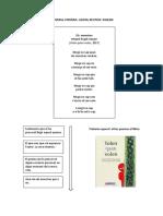 Converses Literàries_Poema Els Monstres de Miquel Àngel Llauger