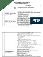 CSE103C PPS_Lab-2019-20.pdf