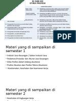 ETIKA PROFESI KD 3.1.pptx