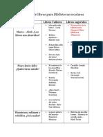 Selección de libros para Bibliotecas escolares.docx