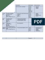 LIST PASIEN UROLOGI 6_3_20.docx (1)