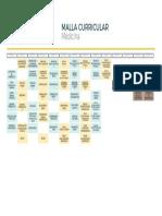 mallauda-medicina-2018 (1).pdf