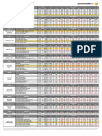 MF Performance_200327.pdf
