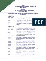 Anexo Reglamento Centroamerican Sobre el Origen de las Mercancias