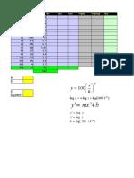 Practica nro1_Analisis Granulometricos