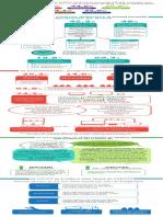 Infografic Scoala de Acasa 2020