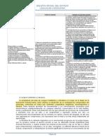 Currículo de Primaria (España - solo Lengua)